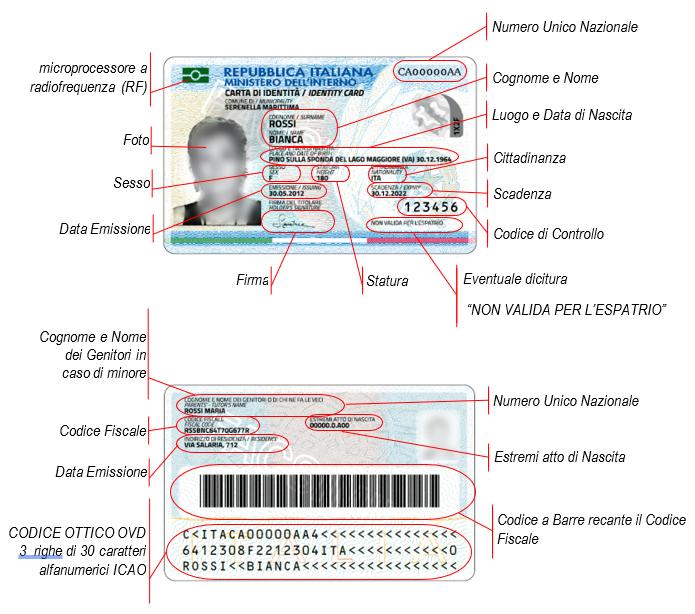 Nuova Carta d\'Identità Elettronica